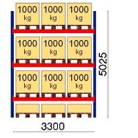 Starter bay 5025x3300 1000kg/pallet,12 FIN pallets
