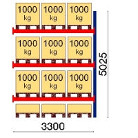 Add On bay 5025x3300 1000kg/pallet,12 FIN pallets