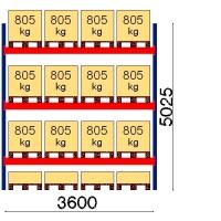 Kaubaaluse riiul põhiosa 5025x3600 805kg/alus,16 alust