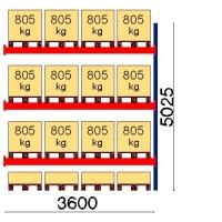Kaubaaluse riiul lisaosa 5025x3600 805kg/alus,16 alust