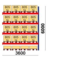 Add On bay 6000x3600 805kg/pallet,20 EUR pallets