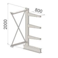 Konsoolriiul lisaosa 2000x1500x800,4 korrust