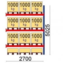 Add On bay 5025x2700 1000kg/pallet,12 EUR pallets OPTIMA
