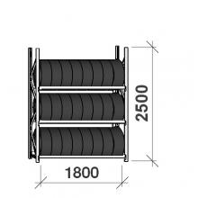 Däckställ startsektion 2500x1800x500, 3 hyllplan,480kg/plan
